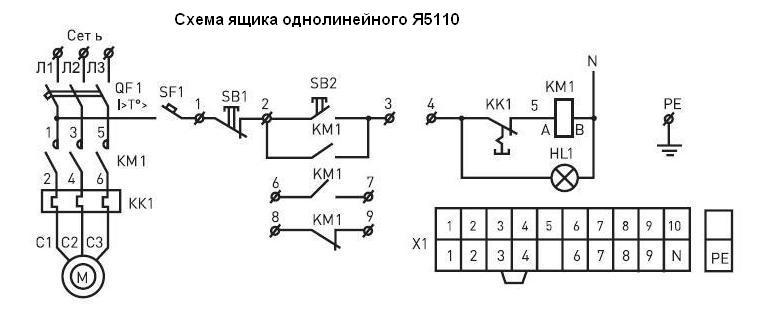 Ящик управления Я5110-1874 УХЛ4